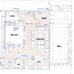 The Drala of Center Design