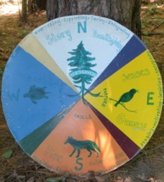 EWV Wisdom Wheel