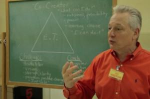 teaching PMI