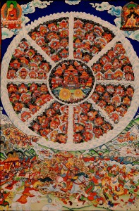 Shambhala Thangka full